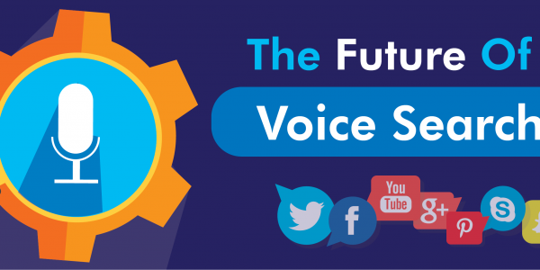 The Future of SEO - Optimisation for Voice Searches